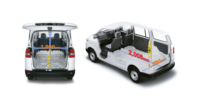 Suzuki Apv Panel Van Picture